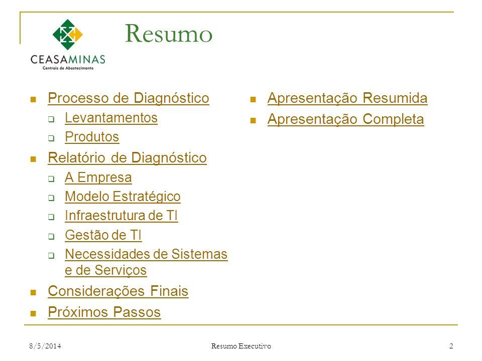 Resumo Processo de Diagnóstico Relatório de Diagnóstico