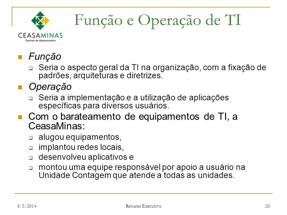 Função e Operação de TI Função Operação