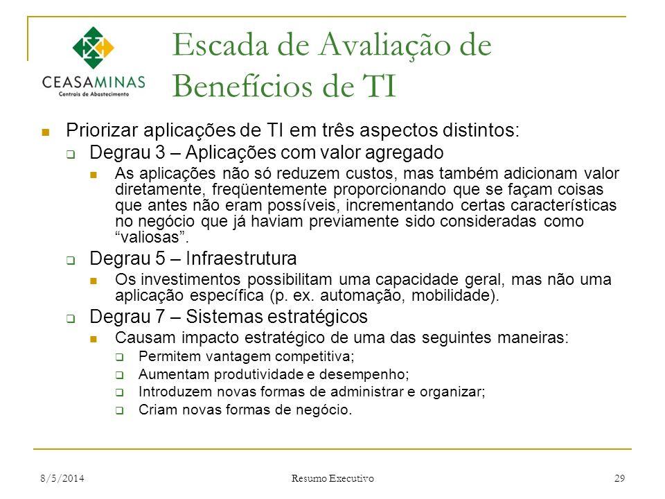 Escada de Avaliação de Benefícios de TI