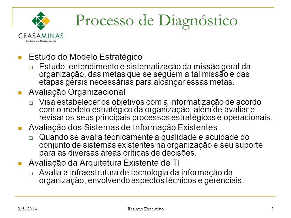 Processo de Diagnóstico
