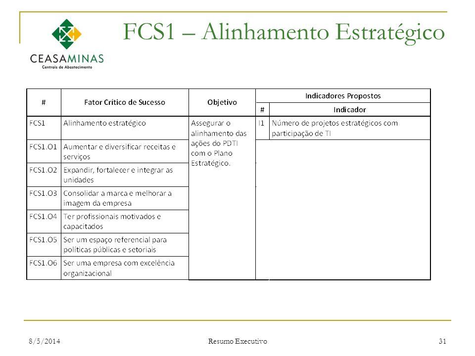 FCS1 – Alinhamento Estratégico
