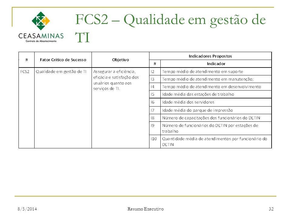 FCS2 – Qualidade em gestão de TI