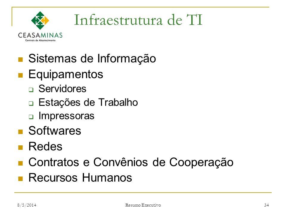 Infraestrutura de TI Sistemas de Informação Equipamentos Softwares