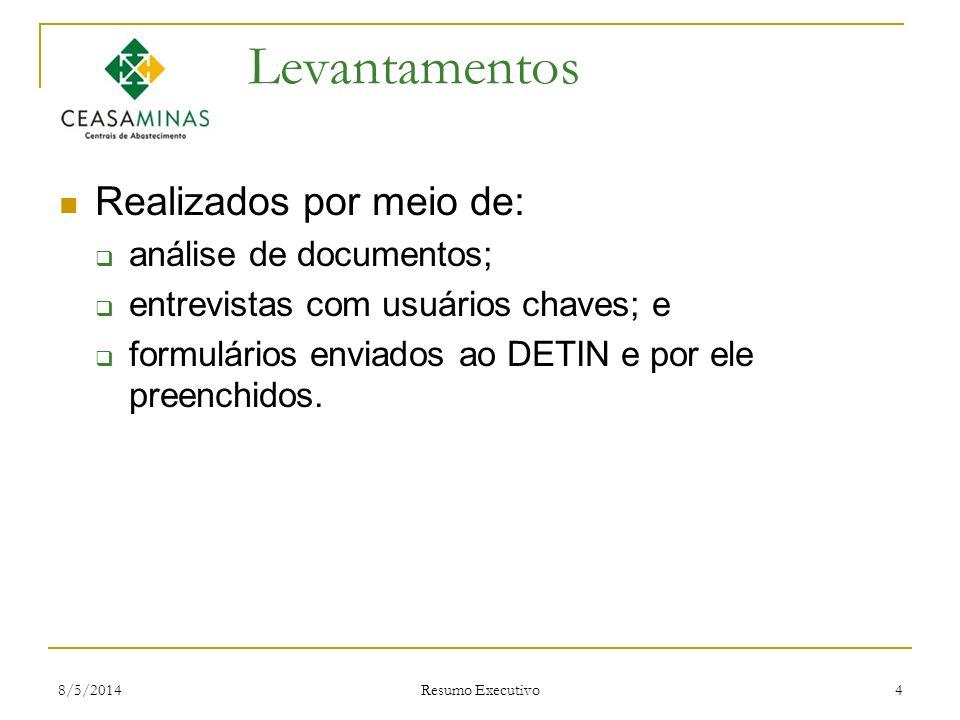 Levantamentos Realizados por meio de: análise de documentos;