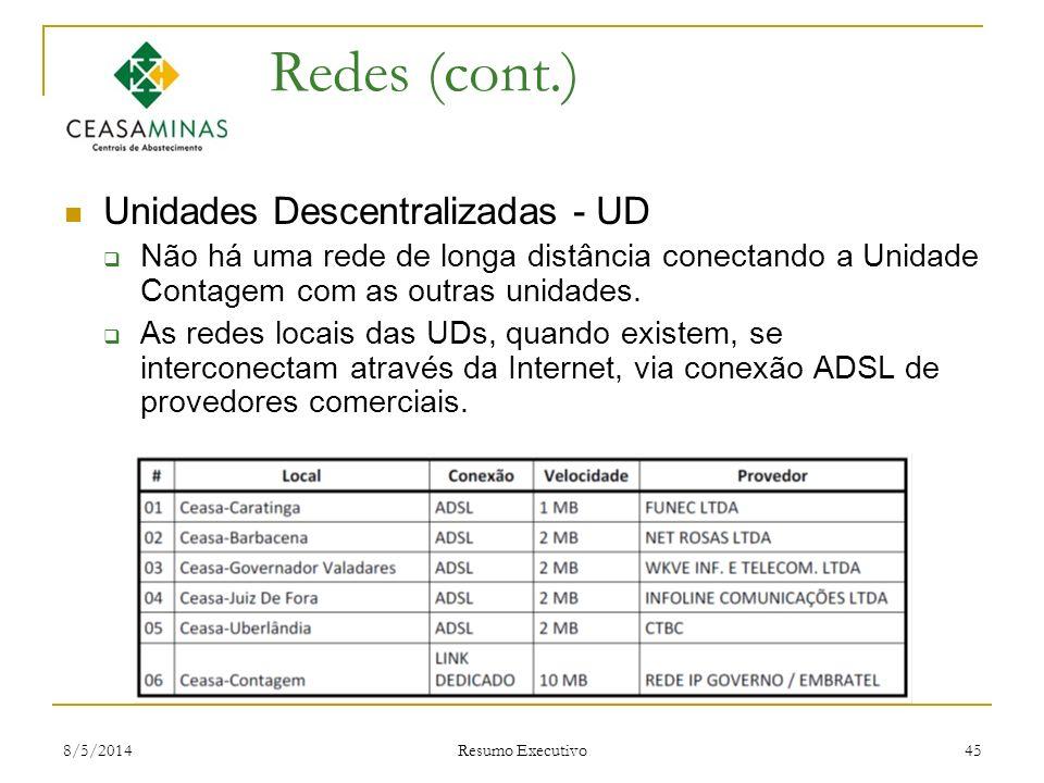 Redes (cont.) Unidades Descentralizadas - UD
