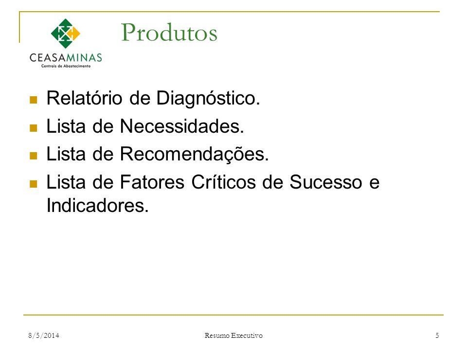 Produtos Relatório de Diagnóstico. Lista de Necessidades.
