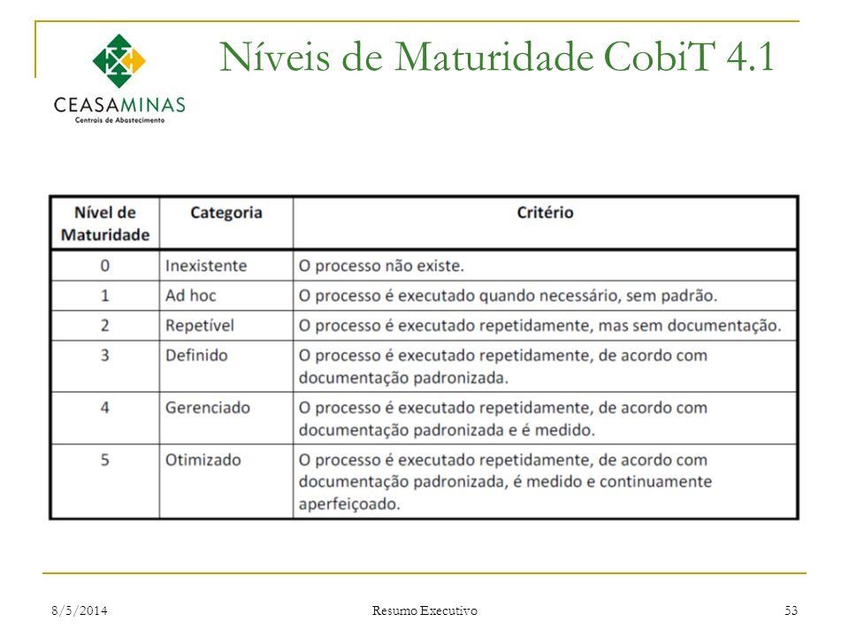 Níveis de Maturidade CobiT 4.1