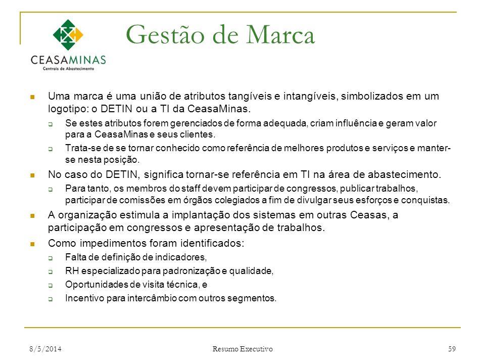 Gestão de Marca Uma marca é uma união de atributos tangíveis e intangíveis, simbolizados em um logotipo: o DETIN ou a TI da CeasaMinas.