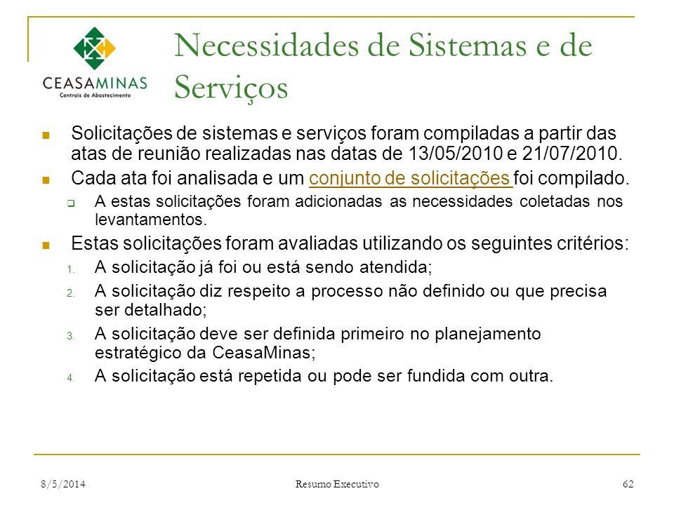 Necessidades de Sistemas e de Serviços