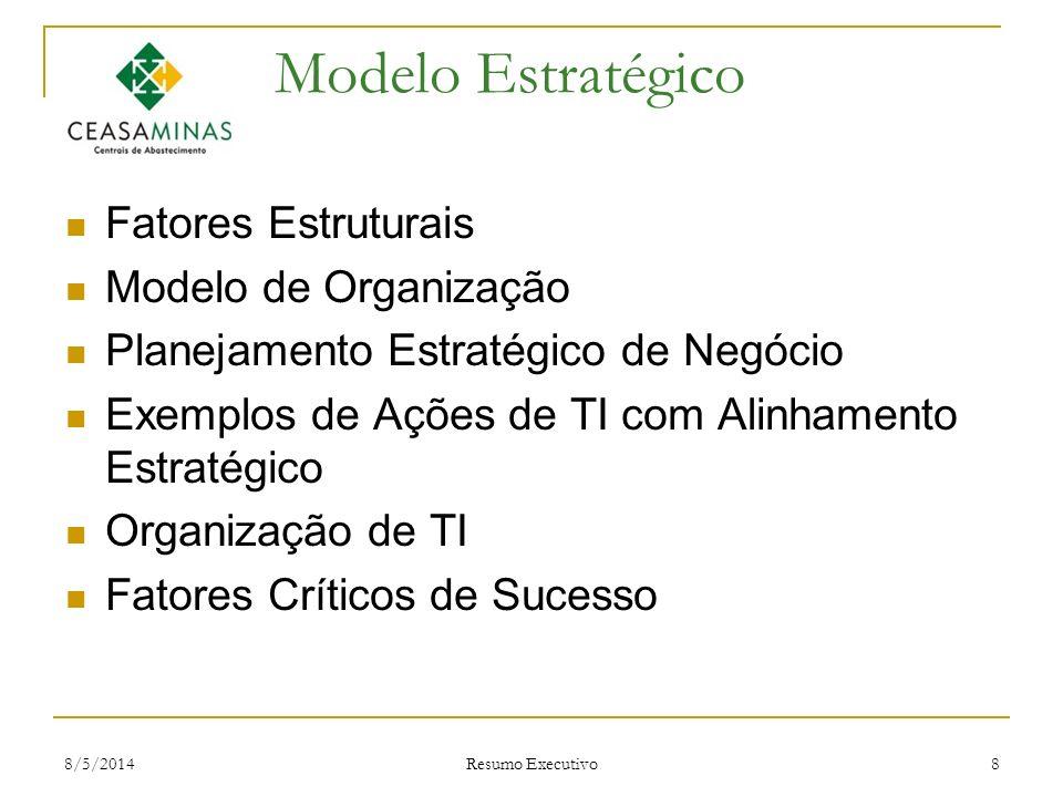 Modelo Estratégico Fatores Estruturais Modelo de Organização
