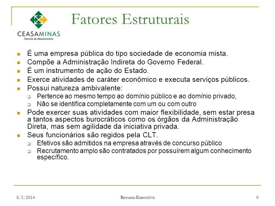 Fatores Estruturais É uma empresa pública do tipo sociedade de economia mista. Compõe a Administração Indireta do Governo Federal.