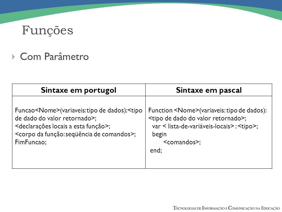 Funções Com Parâmetro Sintaxe em portugol Sintaxe em pascal