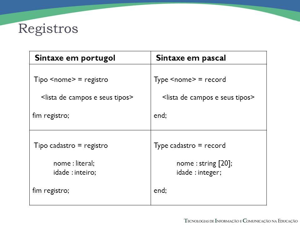 Registros Sintaxe em portugol Sintaxe em pascal