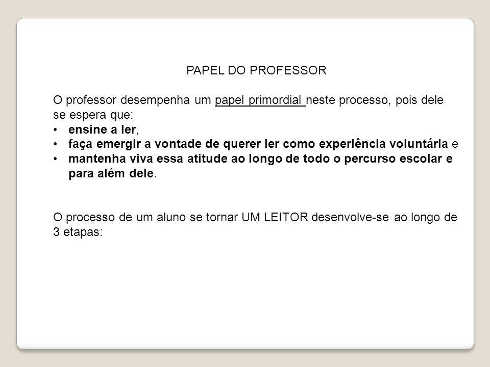 PAPEL DO PROFESSOR O professor desempenha um papel primordial neste processo, pois dele se espera que: