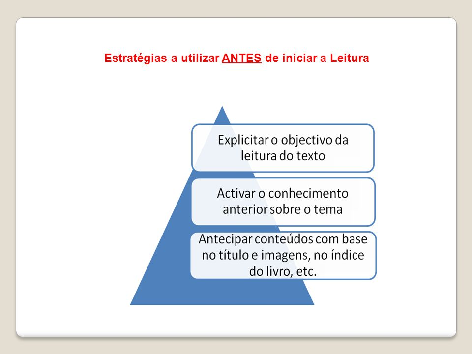 Estratégias a utilizar ANTES de iniciar a Leitura