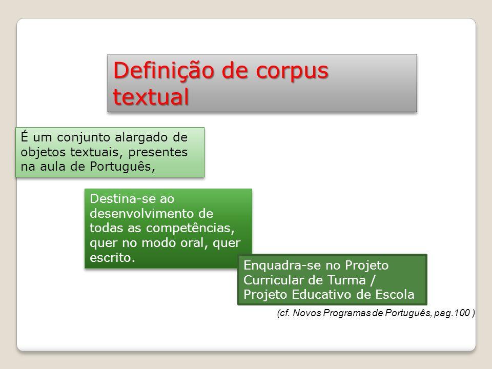 Definição de corpus textual