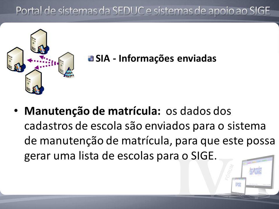 SIA - Informações enviadas