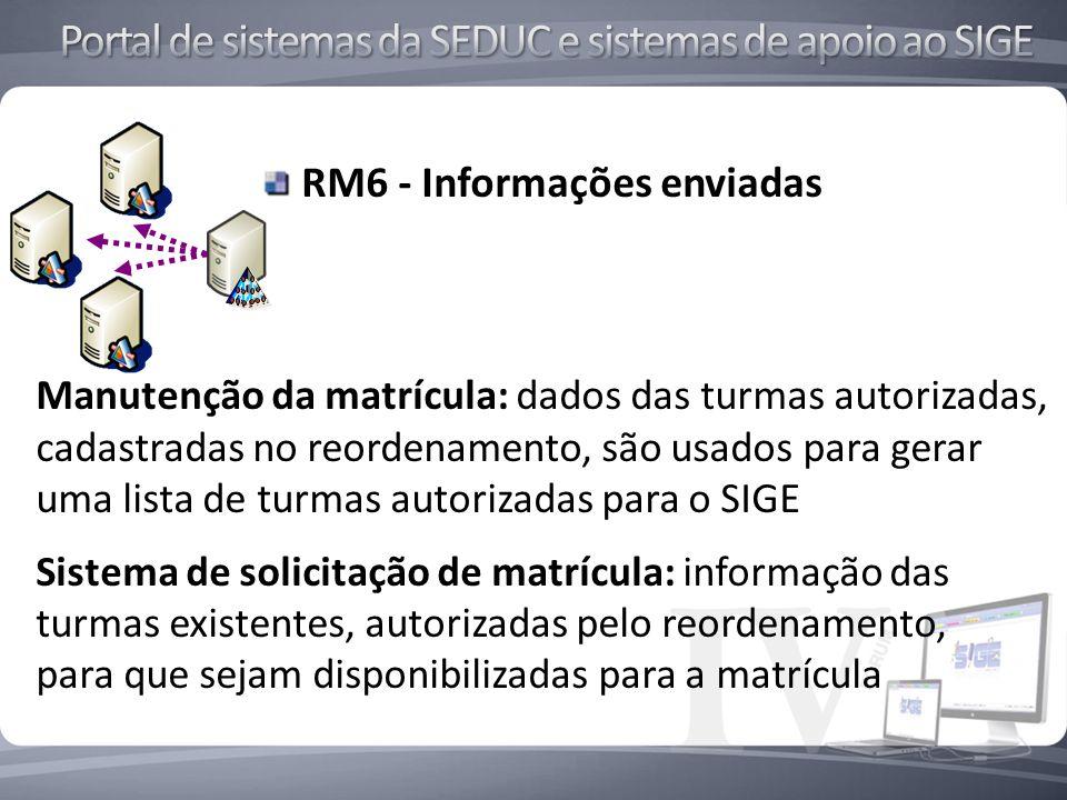 RM6 - Informações enviadas
