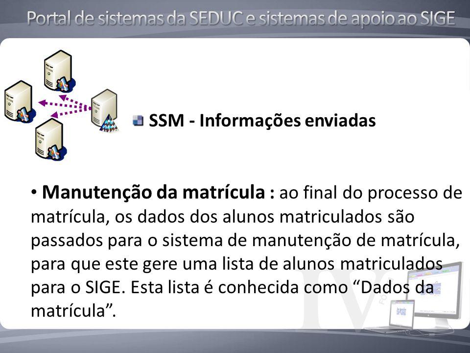 SSM - Informações enviadas