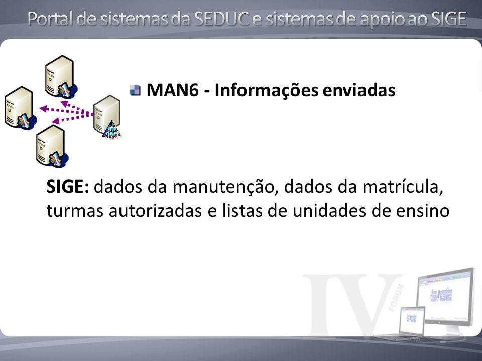 MAN6 - Informações enviadas