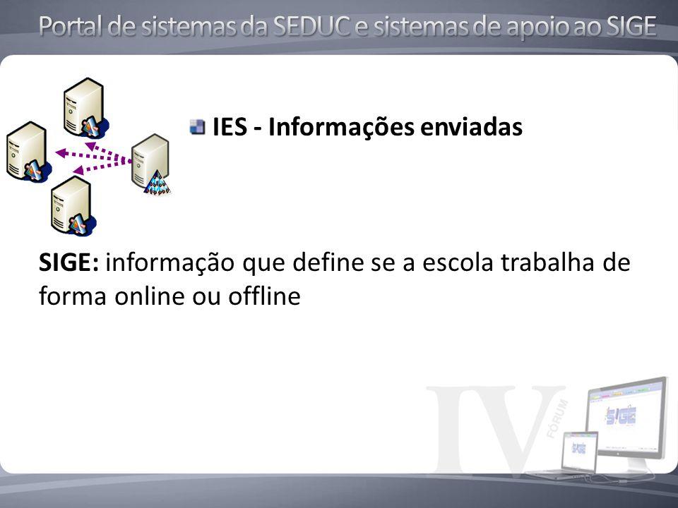 IES - Informações enviadas