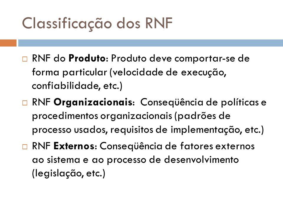 Classificação dos RNF RNF do Produto: Produto deve comportar-se de forma particular (velocidade de execução, confiabilidade, etc.)
