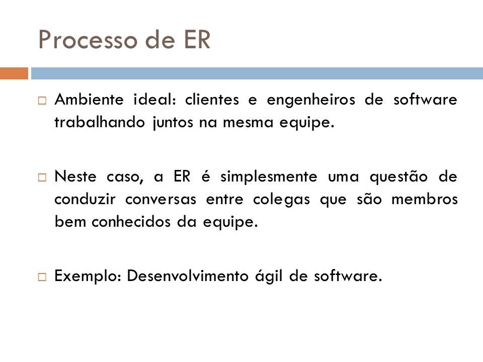 Processo de ER Ambiente ideal: clientes e engenheiros de software trabalhando juntos na mesma equipe.
