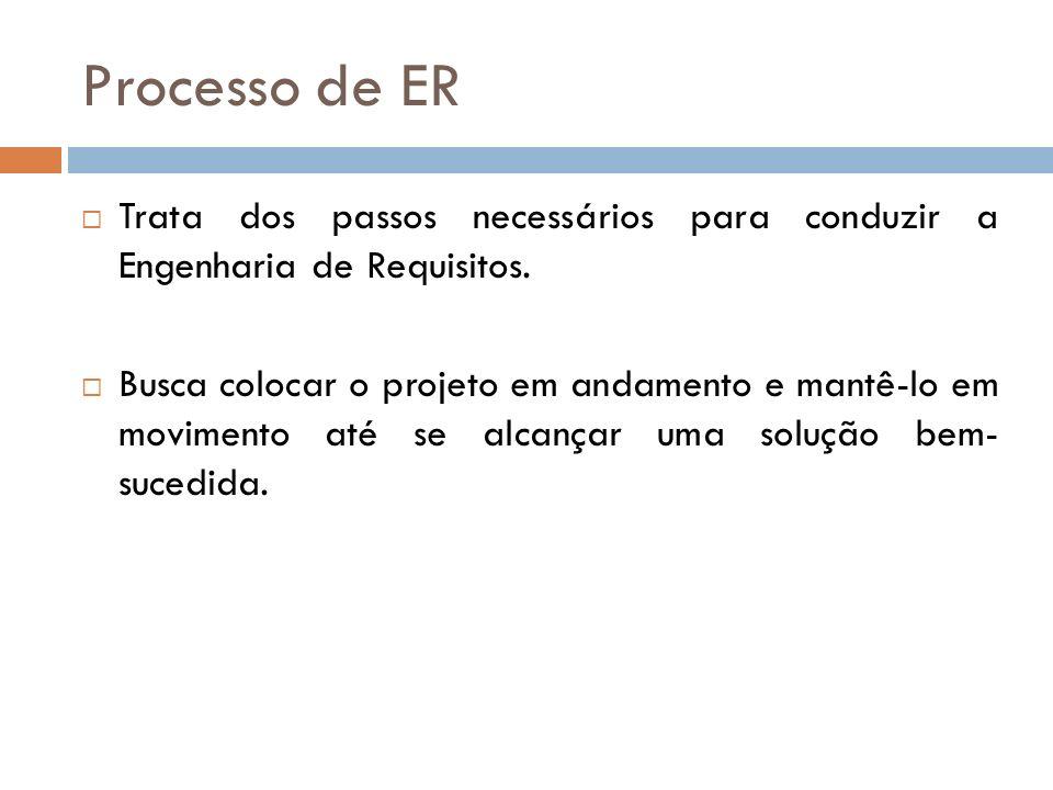 Processo de ER Trata dos passos necessários para conduzir a Engenharia de Requisitos.