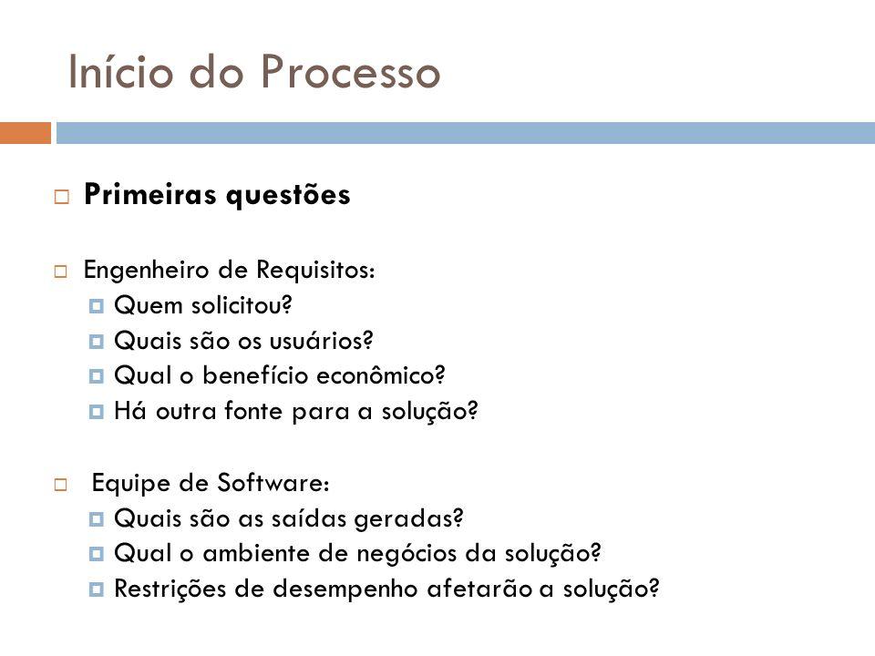 Início do Processo Primeiras questões Engenheiro de Requisitos: