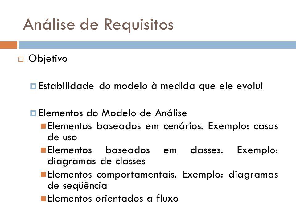 Análise de Requisitos Objetivo