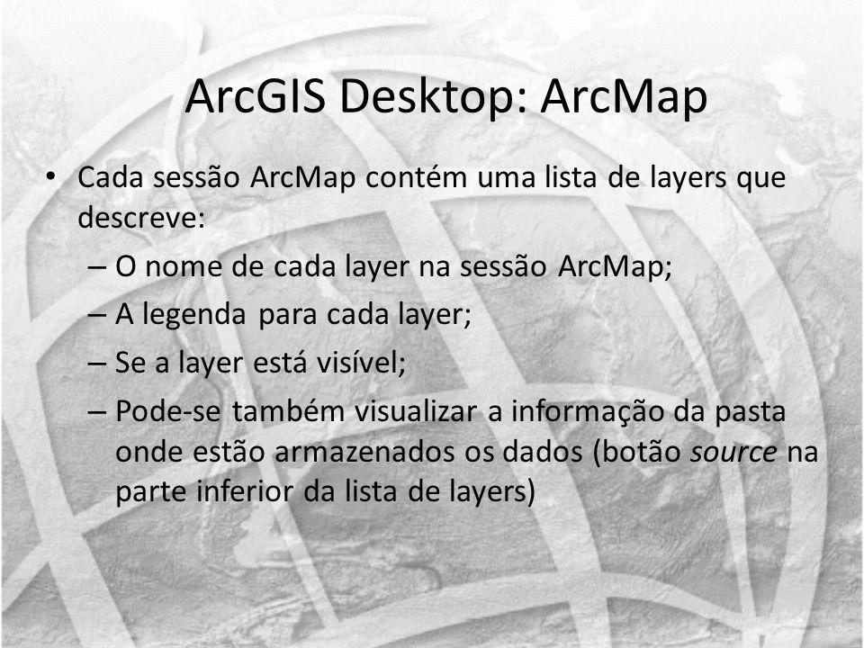ArcGIS Desktop: ArcMap