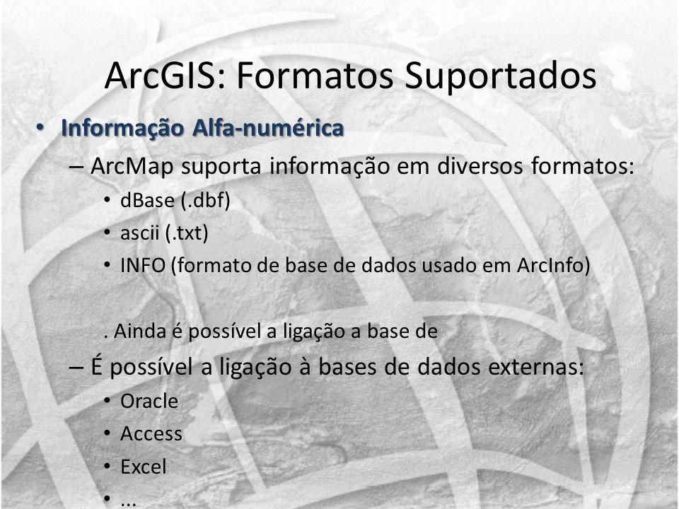 ArcGIS: Formatos Suportados