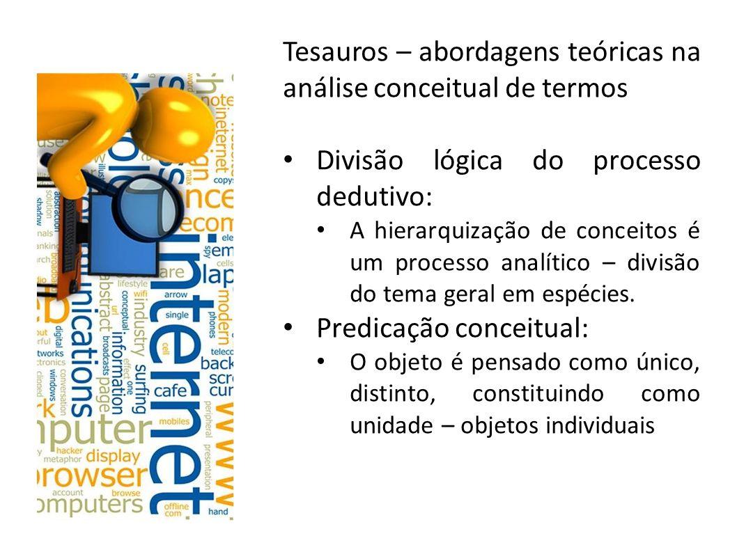 Tesauros – abordagens teóricas na análise conceitual de termos