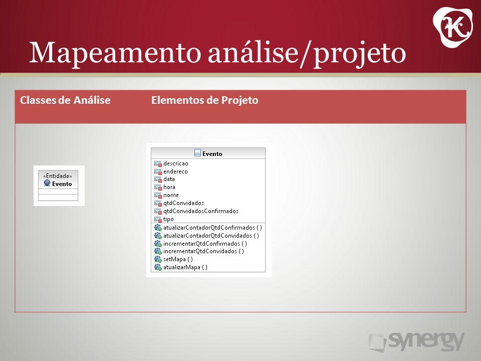Mapeamento análise/projeto
