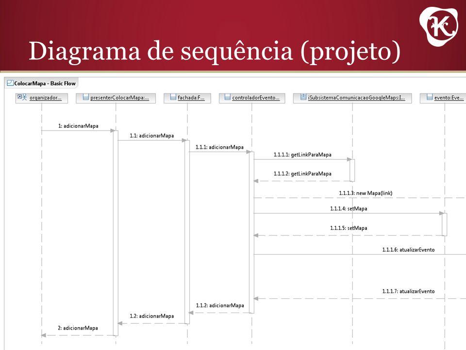 Diagrama de sequência (projeto)