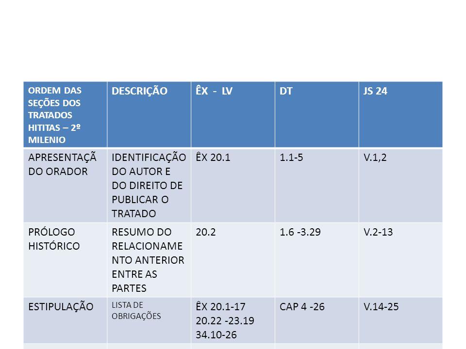 IDENTIFICAÇÃO DO AUTOR E DO DIREITO DE PUBLICAR O TRATADO ÊX 20.1
