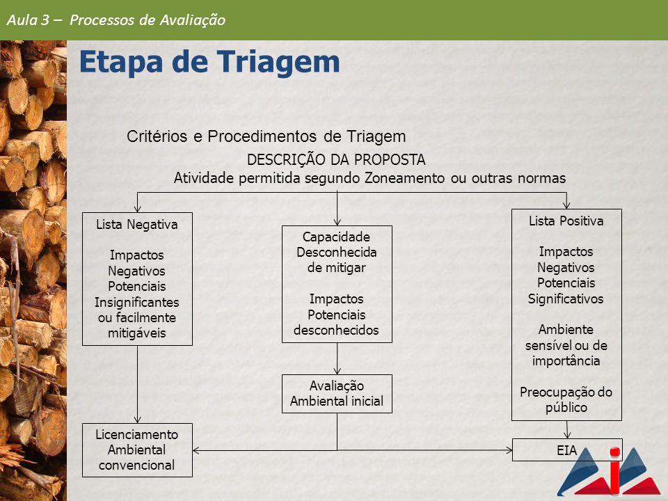 Critérios e Procedimentos de Triagem
