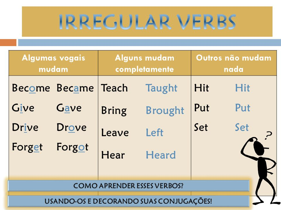 IRREGULAR VERBS Become Give Drive Forget Became Gave Drove Forgot
