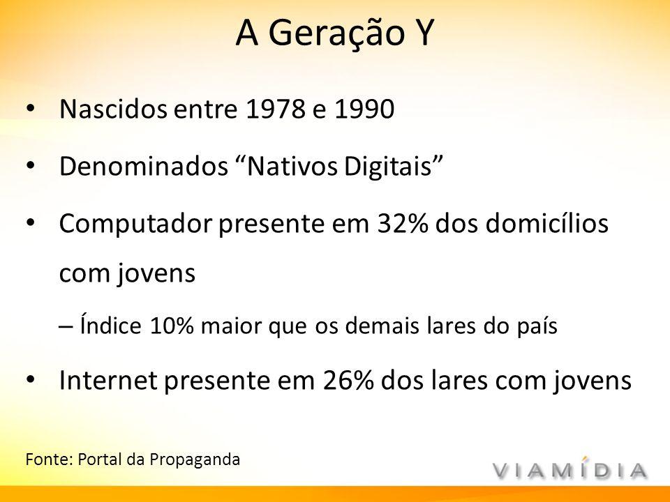 A Geração Y Nascidos entre 1978 e 1990 Denominados Nativos Digitais