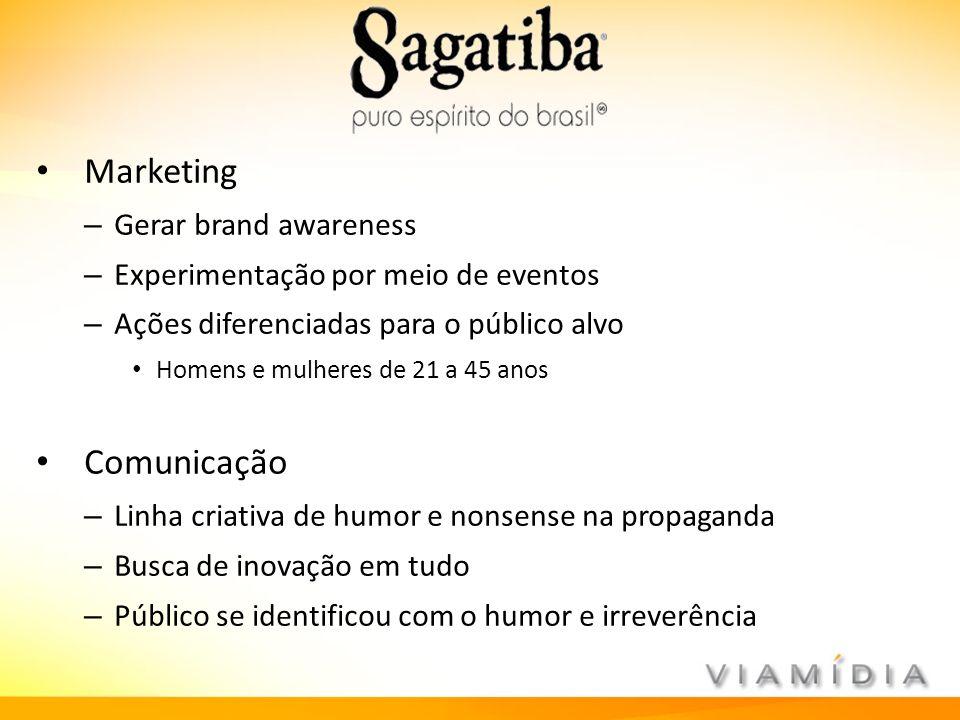 Marketing Comunicação Gerar brand awareness