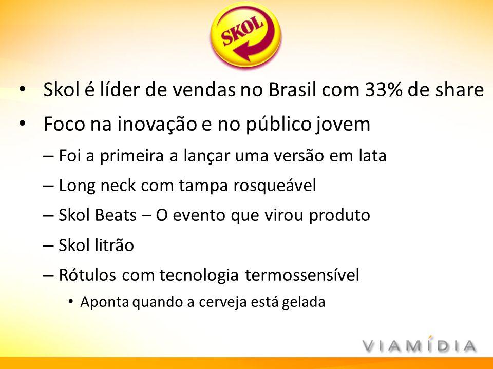 Skol é líder de vendas no Brasil com 33% de share