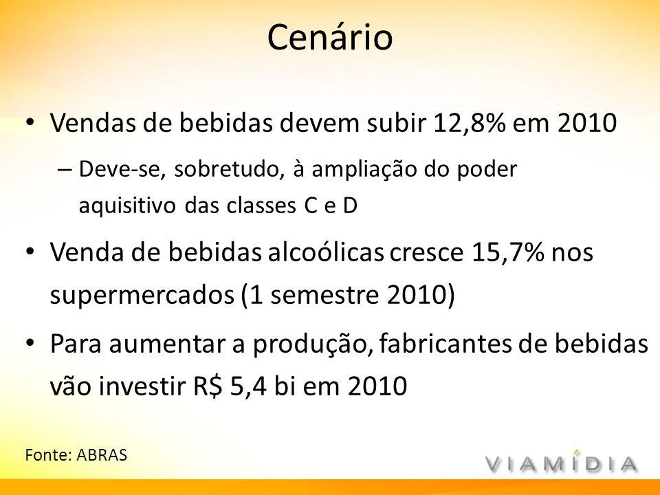 Cenário Vendas de bebidas devem subir 12,8% em 2010