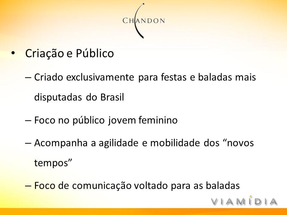 Criação e Público Criado exclusivamente para festas e baladas mais disputadas do Brasil. Foco no público jovem feminino.
