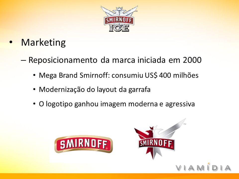Marketing Reposicionamento da marca iniciada em 2000