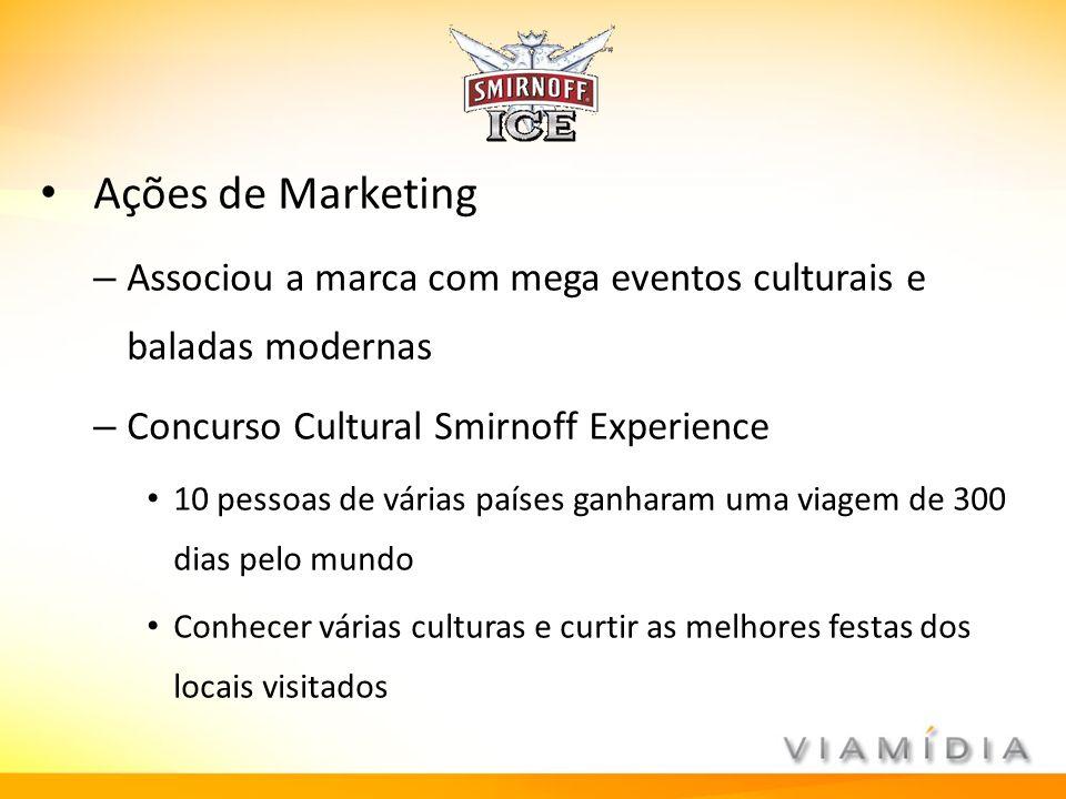 Ações de Marketing Associou a marca com mega eventos culturais e baladas modernas. Concurso Cultural Smirnoff Experience.