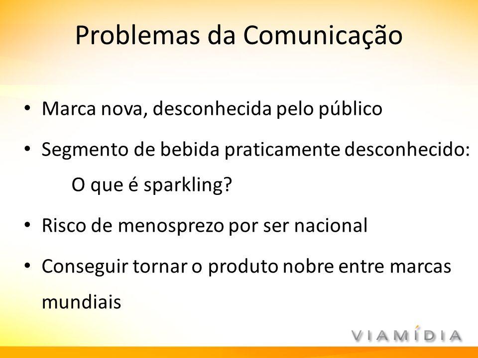 Problemas da Comunicação