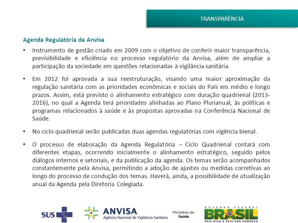 TRANSPARÊNCIA Agenda Regulatória da Anvisa.