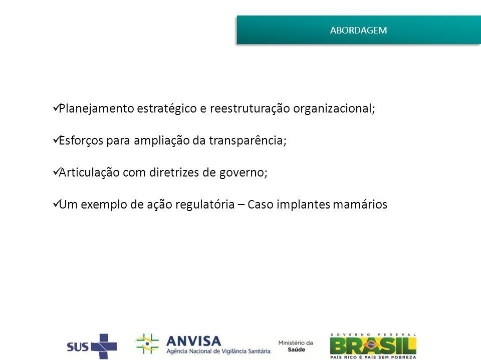 Planejamento estratégico e reestruturação organizacional;
