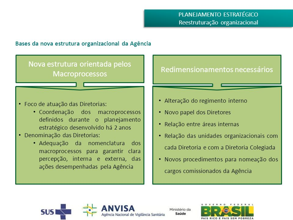 Bases da nova estrutura organizacional da Agência