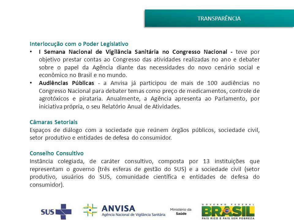 TRANSPARÊNCIA Interlocução com o Poder Legislativo.